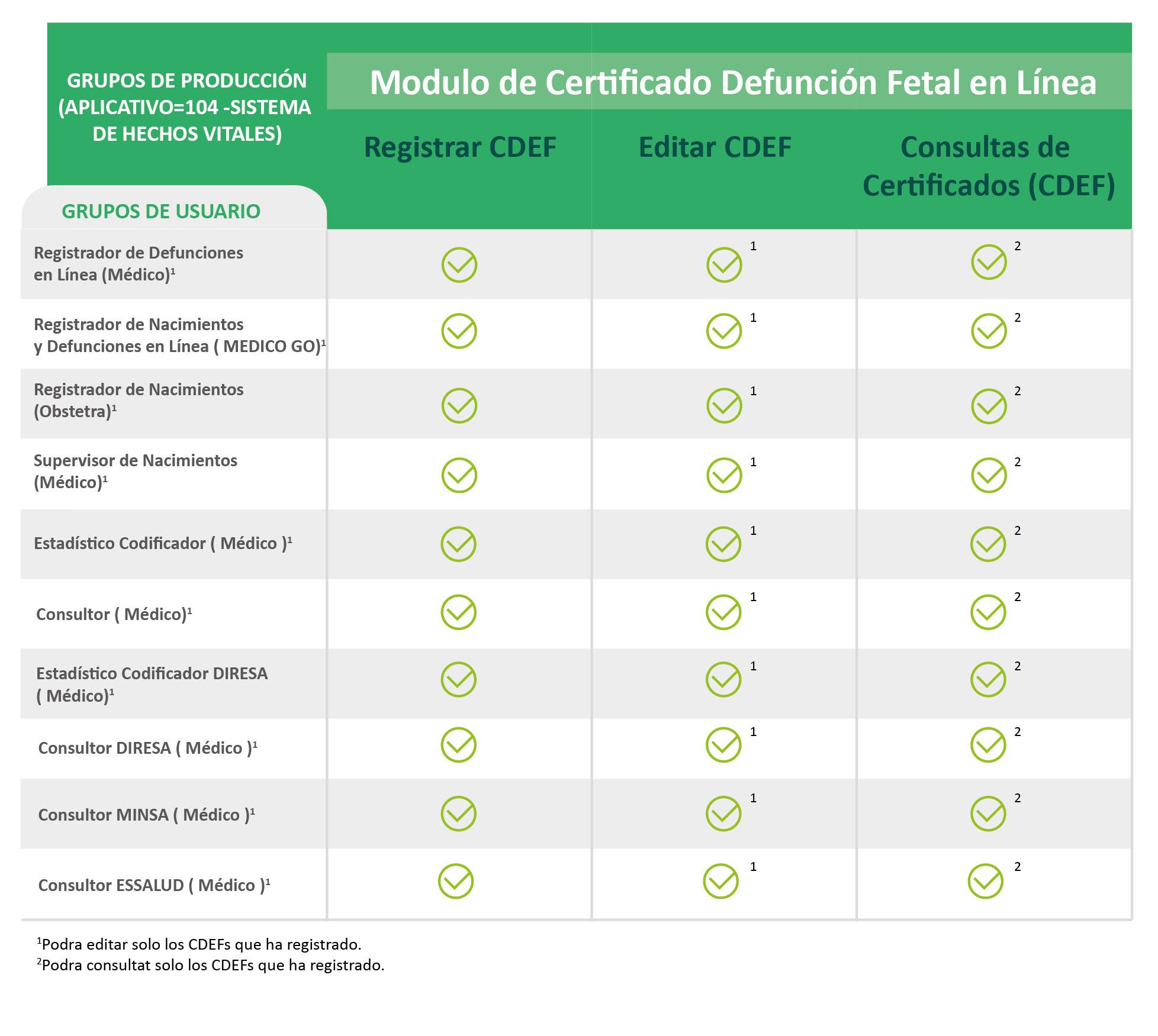 46834a1d3 CNV  . Sistema de Registro del Certificado de Nacido Vivo en Linea ...